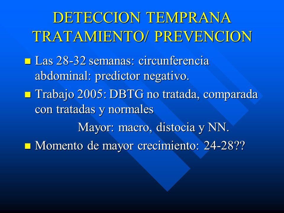DETECCION TEMPRANA TRATAMIENTO/ PREVENCION Las 28-32 semanas: circunferencia abdominal: predictor negativo.