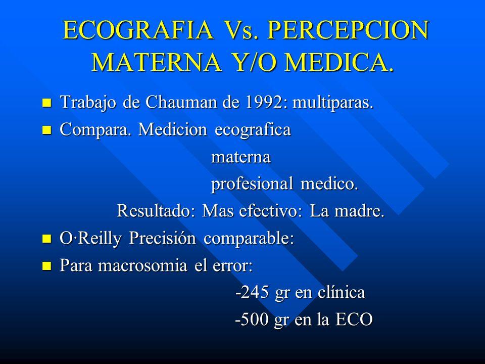 ECOGRAFIA Vs.PERCEPCION MATERNA Y/O MEDICA. ECOGRAFIA Vs.