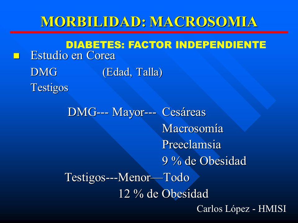 MORBILIDAD: MACROSOMIA Estudio en Corea Estudio en Corea DMG(Edad, Talla) Testigos DMG--- Mayor---Cesáreas DMG--- Mayor---CesáreasMacrosomía Preeclamsia Preeclamsia 9 % de Obesidad 9 % de Obesidad Testigos---MenorTodo Testigos---MenorTodo 12 % de Obesidad 12 % de Obesidad DIABETES: FACTOR INDEPENDIENTE Carlos López - HMISI