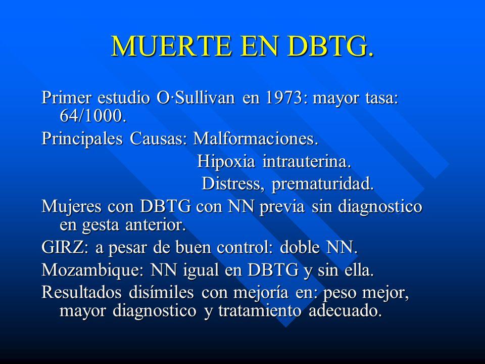 MUERTE EN DBTG.Primer estudio O·Sullivan en 1973: mayor tasa: 64/1000.