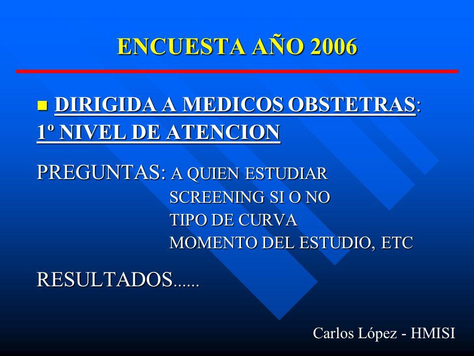 ENCUESTA AÑO 2006 DIRIGIDA A MEDICOS OBSTETRAS: DIRIGIDA A MEDICOS OBSTETRAS: 1º NIVEL DE ATENCION PREGUNTAS: A QUIEN ESTUDIAR SCREENING SI O NO SCREENING SI O NO TIPO DE CURVA TIPO DE CURVA MOMENTO DEL ESTUDIO, ETC MOMENTO DEL ESTUDIO, ETC RESULTADOS......