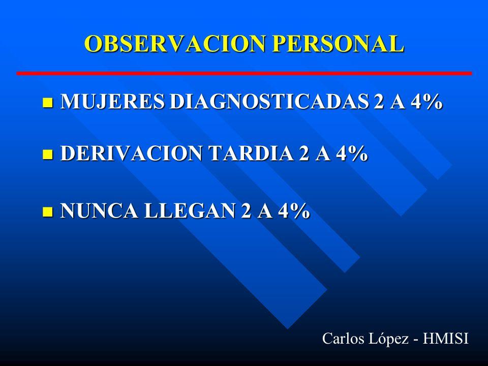 OBSERVACION PERSONAL MUJERES DIAGNOSTICADAS 2 A 4% MUJERES DIAGNOSTICADAS 2 A 4% DERIVACION TARDIA 2 A 4% DERIVACION TARDIA 2 A 4% NUNCA LLEGAN 2 A 4% NUNCA LLEGAN 2 A 4% Carlos López - HMISI