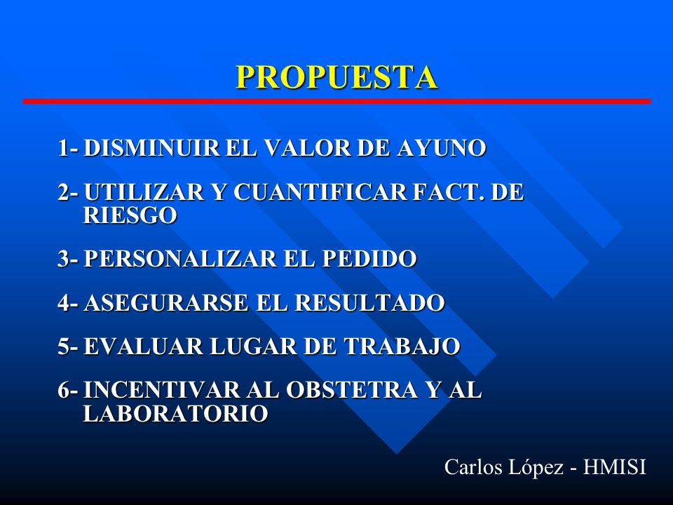 PROPUESTA 1- DISMINUIR EL VALOR DE AYUNO 2- UTILIZAR Y CUANTIFICAR FACT.