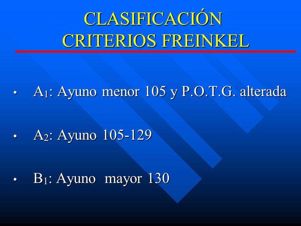 CLASIFICACIÓN CRITERIOS FREINKEL A 1 : Ayuno menor 105 y P.O.T.G.