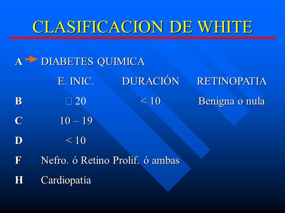 CLASIFICACION DE WHITE A DIABETES QUIMICA E.INIC.