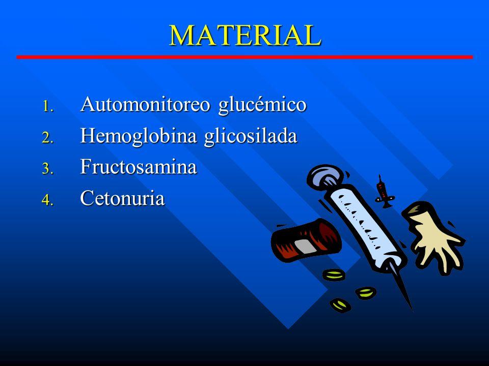 MATERIAL 1. Automonitoreo glucémico 2. Hemoglobina glicosilada 3. Fructosamina 4. Cetonuria