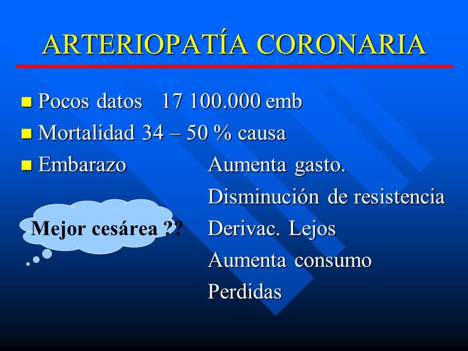 ARTERIOPATÍA CORONARIA Pocos datos 17 100.000 emb Pocos datos 17 100.000 emb Mortalidad 34 – 50 % causa Mortalidad 34 – 50 % causa EmbarazoAumenta gasto.