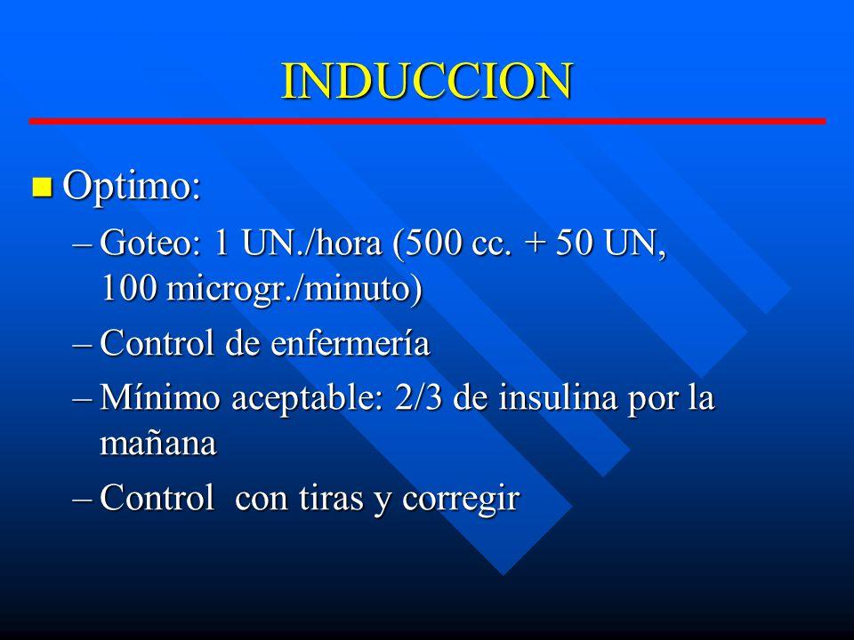 INDUCCION Optimo: Optimo: –Goteo: 1 UN./hora (500 cc.