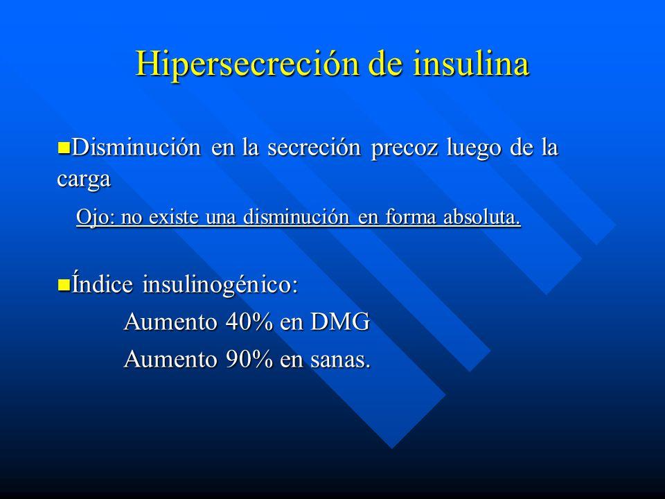 Hipersecreción de insulina Disminución en la secreción precoz luego de la carga Disminución en la secreción precoz luego de la carga Ojo: no existe una disminución en forma absoluta.