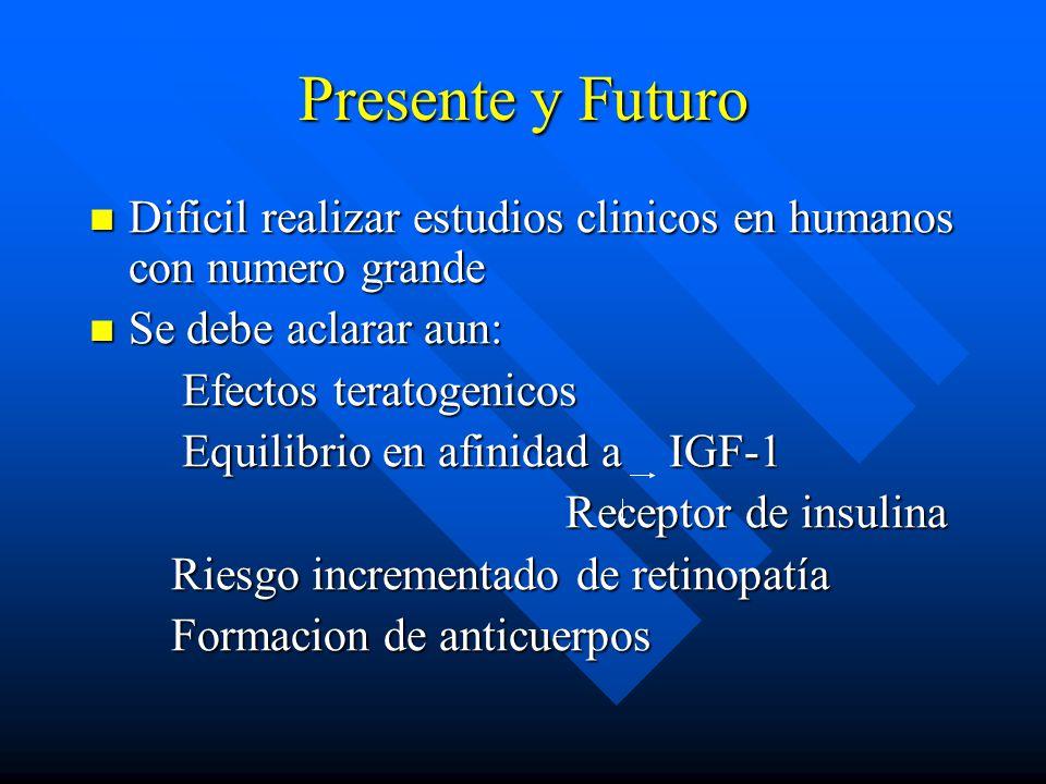 Presente y Futuro Dificil realizar estudios clinicos en humanos con numero grande Dificil realizar estudios clinicos en humanos con numero grande Se debe aclarar aun: Se debe aclarar aun: Efectos teratogenicos Efectos teratogenicos Equilibrio en afinidad a IGF-1 Equilibrio en afinidad a IGF-1 Receptor de insulina Receptor de insulina Riesgo incrementado de retinopatía Riesgo incrementado de retinopatía Formacion de anticuerpos Formacion de anticuerpos