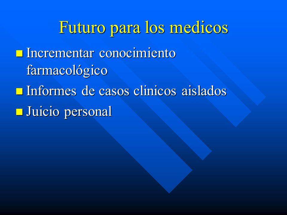 Futuro para los medicos Incrementar conocimiento farmacológico Incrementar conocimiento farmacológico Informes de casos clinicos aislados Informes de casos clinicos aislados Juicio personal Juicio personal