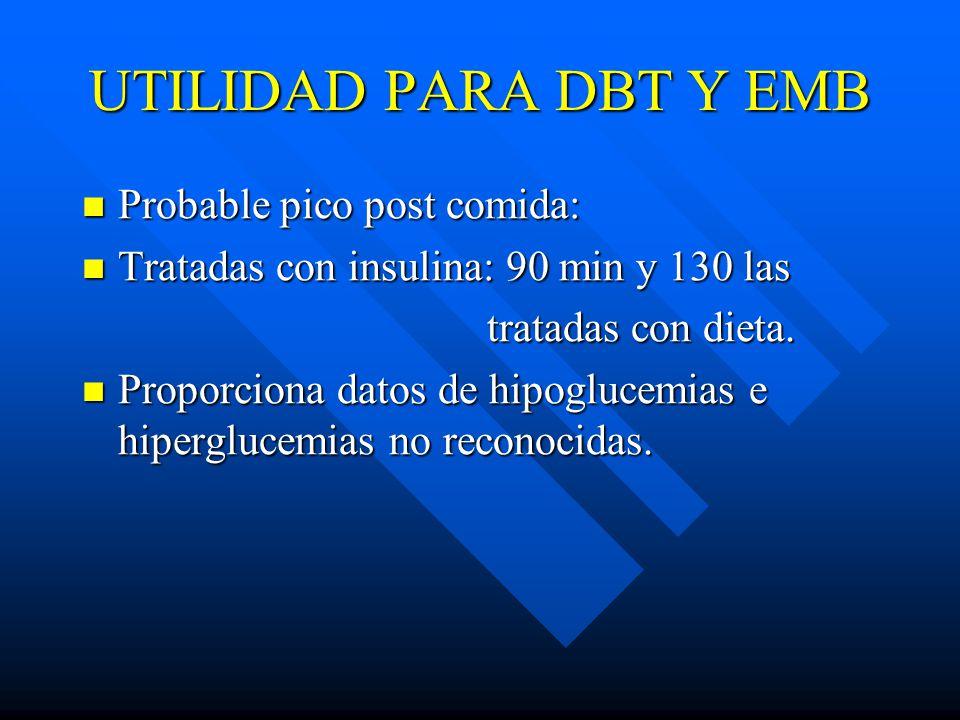 UTILIDAD PARA DBT Y EMB Probable pico post comida: Probable pico post comida: Tratadas con insulina: 90 min y 130 las Tratadas con insulina: 90 min y 130 las tratadas con dieta.
