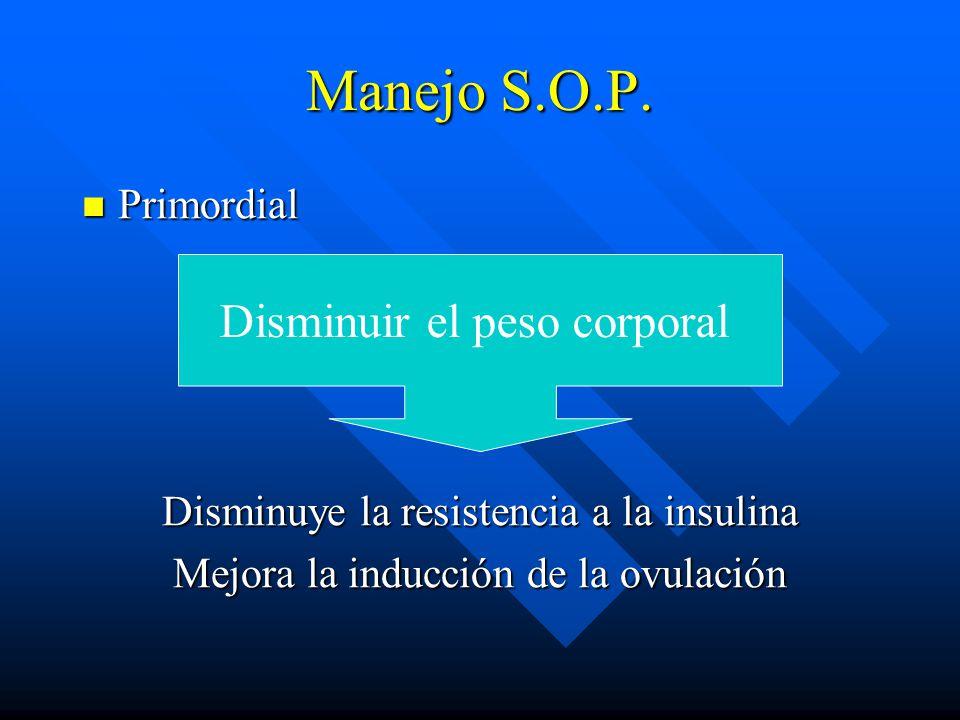 Manejo S.O.P.