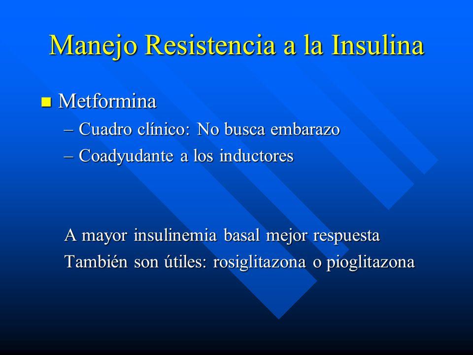 Manejo Resistencia a la Insulina Metformina Metformina –Cuadro clínico: No busca embarazo –Coadyudante a los inductores A mayor insulinemia basal mejor respuesta También son útiles: rosiglitazona o pioglitazona