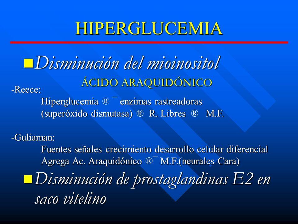 HIPERGLUCEMIA Disminución del mioinositol Disminución del mioinositol ÁCIDO ARAQUIDÓNICO Disminución de prostaglandinas E2 en saco vitelino Disminución de prostaglandinas E2 en saco vitelino -Reece: Hiperglucemia enzimas rastreadoras Hiperglucemia ® ¯ enzimas rastreadoras (superóxido dismutasa) R.