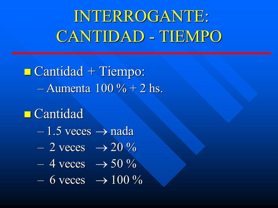 INTERROGANTE: CANTIDAD - TIEMPO INTERROGANTE: CANTIDAD - TIEMPO Cantidad + Tiempo: Cantidad + Tiempo: –Aumenta 100 % + 2 hs.