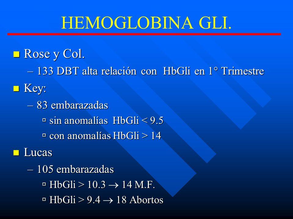 HEMOGLOBINA GLI.Rose y Col. Rose y Col.