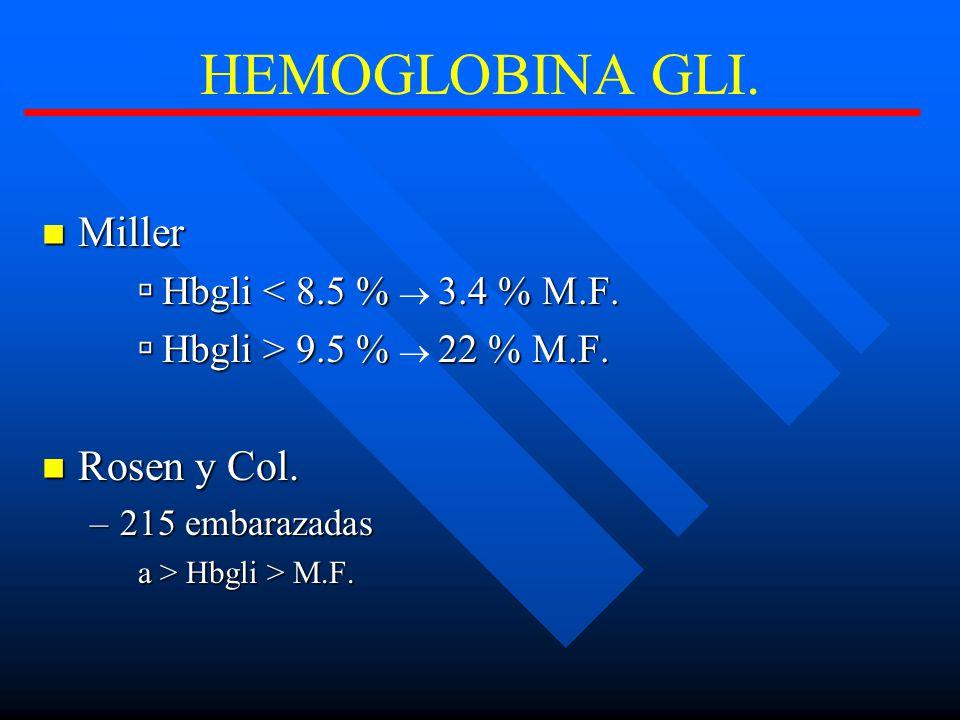 HEMOGLOBINA GLI.Miller Miller Hbgli < 8.5 % 3.4 % M.F.