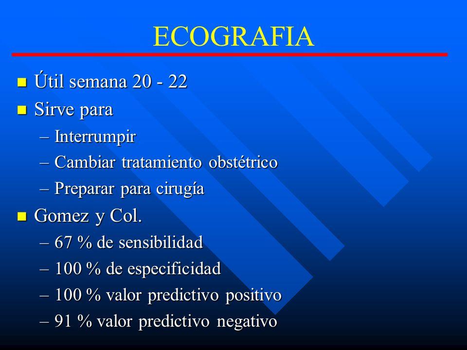 ECOGRAFIA Útil semana 20 - 22 Útil semana 20 - 22 Sirve para Sirve para –Interrumpir –Cambiar tratamiento obstétrico –Preparar para cirugía Gomez y Col.