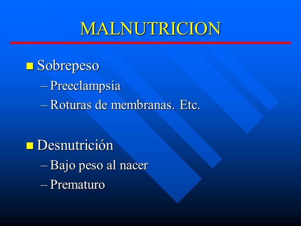 MALNUTRICION Sobrepeso Sobrepeso –Preeclampsia –Roturas de membranas.