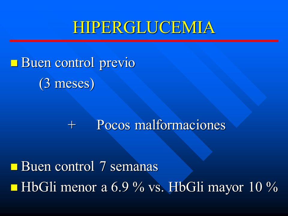 HIPERGLUCEMIA Buen control previo Buen control previo (3 meses) + Pocos malformaciones Buen control 7 semanas Buen control 7 semanas HbGli menor a 6.9 % vs.