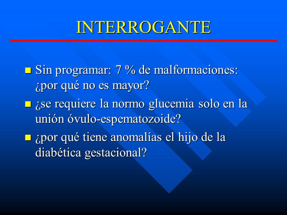 INTERROGANTE Sin programar: 7 % de malformaciones: ¿por qué no es mayor.