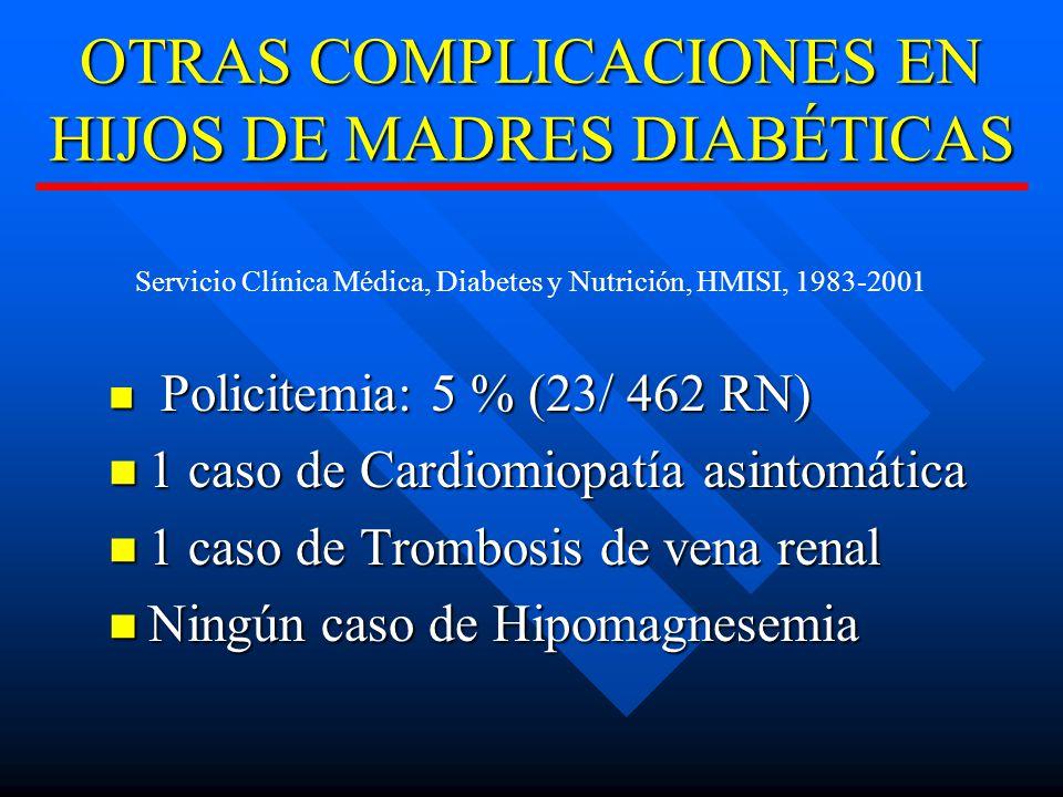 OTRAS COMPLICACIONES EN HIJOS DE MADRES DIABÉTICAS Policitemia: 5 % (23/ 462 RN) Policitemia: 5 % (23/ 462 RN) 1 caso de Cardiomiopatía asintomática 1 caso de Cardiomiopatía asintomática 1 caso de Trombosis de vena renal 1 caso de Trombosis de vena renal Ningún caso de Hipomagnesemia Ningún caso de Hipomagnesemia Servicio Clínica Médica, Diabetes y Nutrición, HMISI, 1983-2001