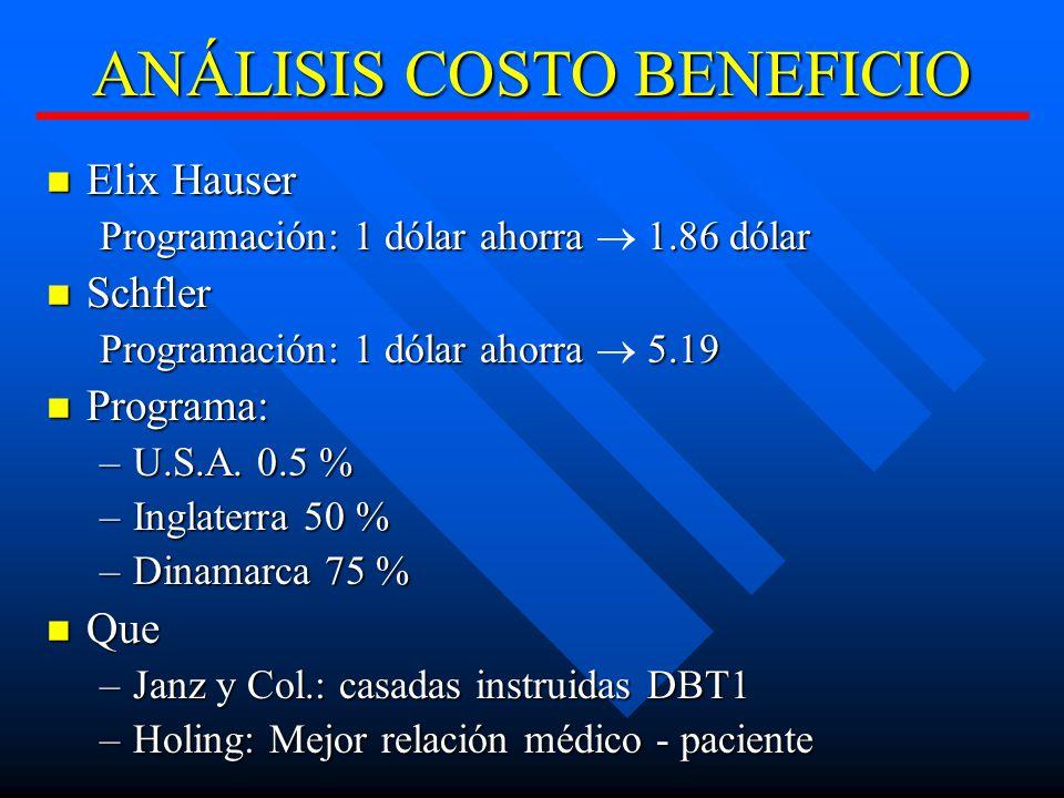 ANÁLISIS COSTO BENEFICIO Elix Hauser Elix Hauser Programación: 1 dólar ahorra 1.86 dólar Schfler Schfler Programación: 1 dólar ahorra 5.19 Programa: Programa: –U.S.A.