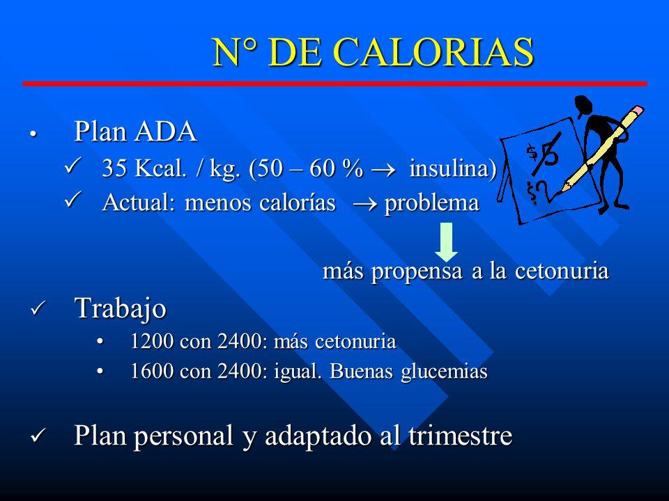 N° DE CALORIAS Plan ADA Plan ADA 35 Kcal./ kg. (50 – 60 % insulina) 35 Kcal.