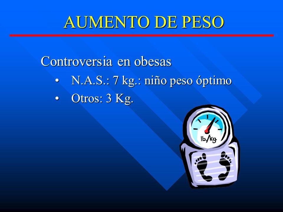 AUMENTO DE PESO Controversia en obesas N.A.S.: 7 kg.: niño peso óptimoN.A.S.: 7 kg.: niño peso óptimo Otros: 3 Kg.Otros: 3 Kg.
