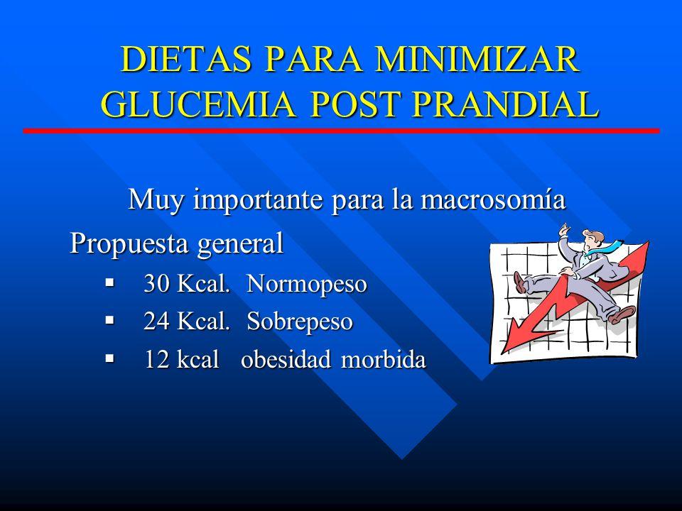 DIETAS PARA MINIMIZAR GLUCEMIA POST PRANDIAL Muy importante para la macrosomía Propuesta general 30 Kcal.
