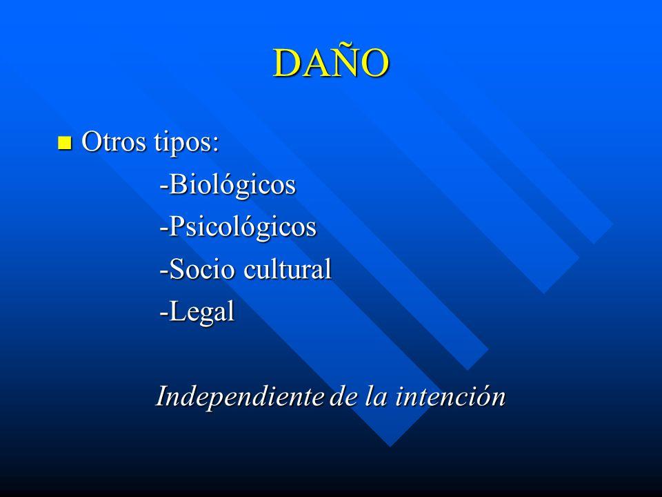 DAÑO Otros tipos: Otros tipos: -Biológicos -Biológicos -Psicológicos -Psicológicos -Socio cultural -Socio cultural -Legal -Legal Independiente de la intención