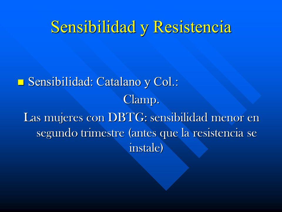 Sensibilidad y Resistencia Sensibilidad: Catalano y Col.: Sensibilidad: Catalano y Col.:Clamp.