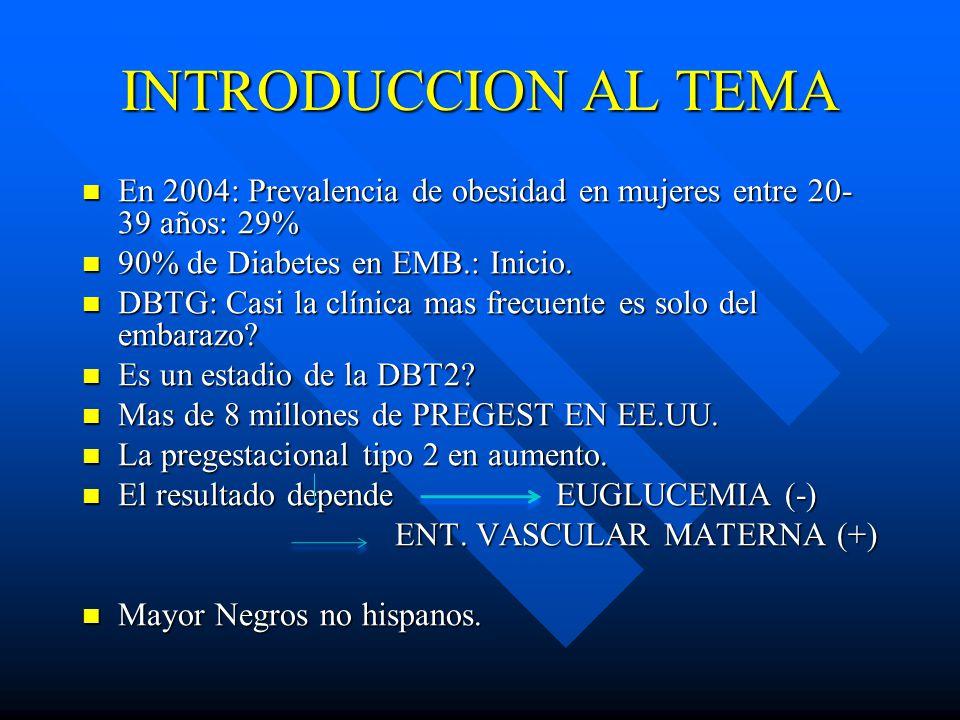 INTRODUCCION AL TEMA En 2004: Prevalencia de obesidad en mujeres entre 20- 39 años: 29% En 2004: Prevalencia de obesidad en mujeres entre 20- 39 años: 29% 90% de Diabetes en EMB.: Inicio.