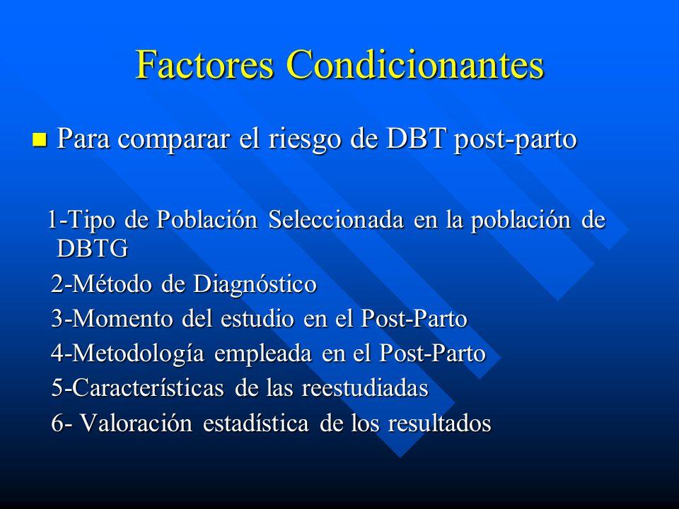 Factores Condicionantes Para comparar el riesgo de DBT post-parto Para comparar el riesgo de DBT post-parto 1-Tipo de Población Seleccionada en la población de DBTG 1-Tipo de Población Seleccionada en la población de DBTG 2-Método de Diagnóstico 2-Método de Diagnóstico 3-Momento del estudio en el Post-Parto 3-Momento del estudio en el Post-Parto 4-Metodología empleada en el Post-Parto 4-Metodología empleada en el Post-Parto 5-Características de las reestudiadas 5-Características de las reestudiadas 6- Valoración estadística de los resultados 6- Valoración estadística de los resultados