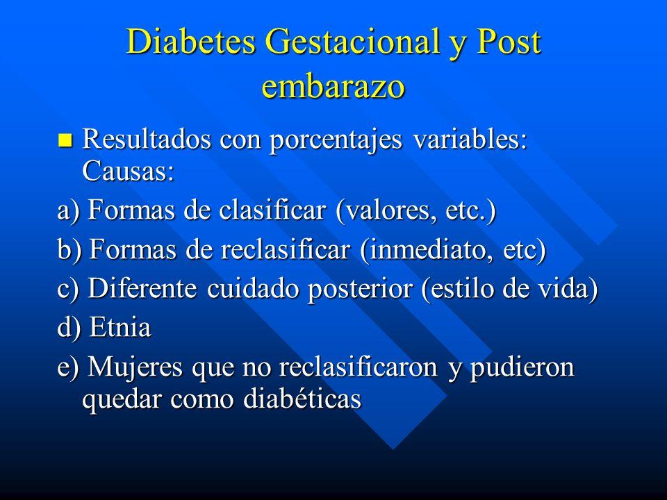 Diabetes Gestacional y Post embarazo Resultados con porcentajes variables: Causas: Resultados con porcentajes variables: Causas: a) Formas de clasificar (valores, etc.) b) Formas de reclasificar (inmediato, etc) c) Diferente cuidado posterior (estilo de vida) d) Etnia e) Mujeres que no reclasificaron y pudieron quedar como diabéticas