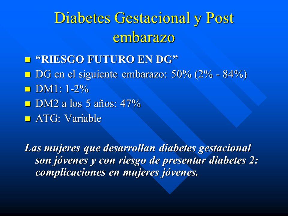 Diabetes Gestacional y Post embarazo RIESGO FUTURO EN DG RIESGO FUTURO EN DG DG en el siguiente embarazo: 50% (2% - 84%) DG en el siguiente embarazo: 50% (2% - 84%) DM1: 1-2% DM1: 1-2% DM2 a los 5 años: 47% DM2 a los 5 años: 47% ATG: Variable ATG: Variable Las mujeres que desarrollan diabetes gestacional son jóvenes y con riesgo de presentar diabetes 2: complicaciones en mujeres jóvenes.