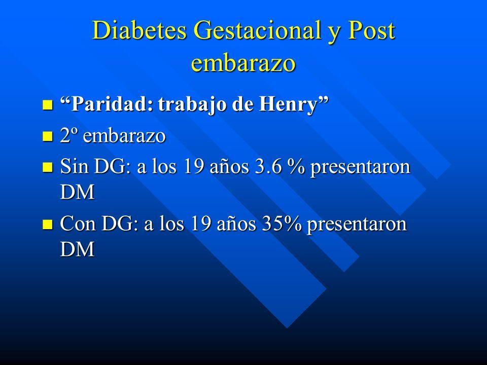 Diabetes Gestacional y Post embarazo Paridad: trabajo de Henry Paridad: trabajo de Henry 2º embarazo 2º embarazo Sin DG: a los 19 años 3.6 % presentaron DM Sin DG: a los 19 años 3.6 % presentaron DM Con DG: a los 19 años 35% presentaron DM Con DG: a los 19 años 35% presentaron DM