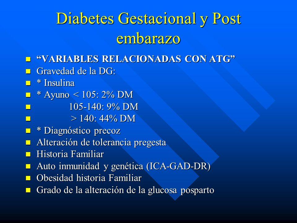 Diabetes Gestacional y Post embarazo VARIABLES RELACIONADAS CON ATG VARIABLES RELACIONADAS CON ATG Gravedad de la DG: Gravedad de la DG: * Insulina * Insulina * Ayuno < 105: 2% DM * Ayuno < 105: 2% DM 105-140: 9% DM 105-140: 9% DM > 140: 44% DM > 140: 44% DM * Diagnóstico precoz * Diagnóstico precoz Alteración de tolerancia pregesta Alteración de tolerancia pregesta Historia Familiar Historia Familiar Auto inmunidad y genética (ICA-GAD-DR) Auto inmunidad y genética (ICA-GAD-DR) Obesidad historia Familiar Obesidad historia Familiar Grado de la alteración de la glucosa posparto Grado de la alteración de la glucosa posparto
