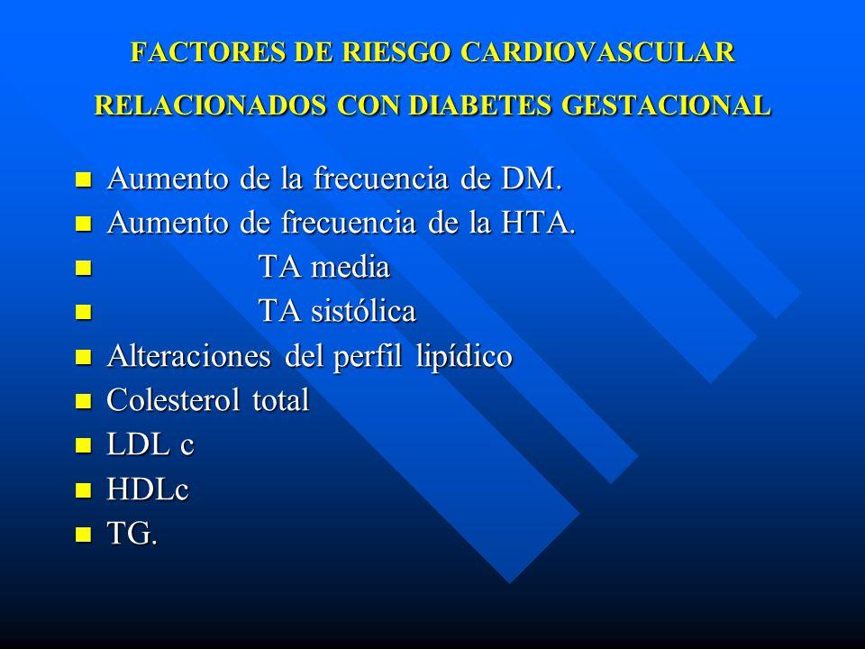 FACTORES DE RIESGO CARDIOVASCULAR RELACIONADOS CON DIABETES GESTACIONAL Aumento de la frecuencia de DM.