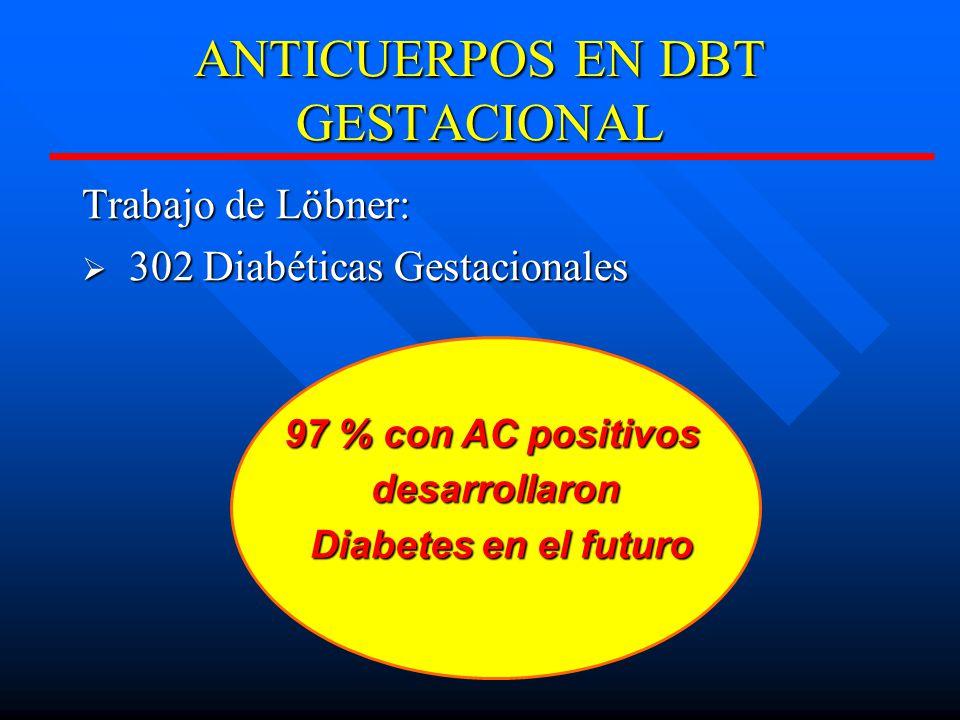 ANTICUERPOS EN DBT GESTACIONAL Trabajo de Löbner: 302 Diabéticas Gestacionales 302 Diabéticas Gestacionales 97 % con AC positivos desarrollaron Diabetes en el futuro Diabetes en el futuro