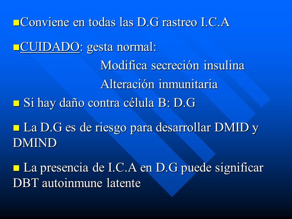Conviene en todas las D.G rastreo I.C.A Conviene en todas las D.G rastreo I.C.A CUIDADO: gesta normal: CUIDADO: gesta normal: Modifica secreción insulina Alteración inmunitaria Si hay daño contra célula B: D.G Si hay daño contra célula B: D.G La D.G es de riesgo para desarrollar DMID y DMIND La D.G es de riesgo para desarrollar DMID y DMIND La presencia de I.C.A en D.G puede significar DBT autoinmune latente La presencia de I.C.A en D.G puede significar DBT autoinmune latente
