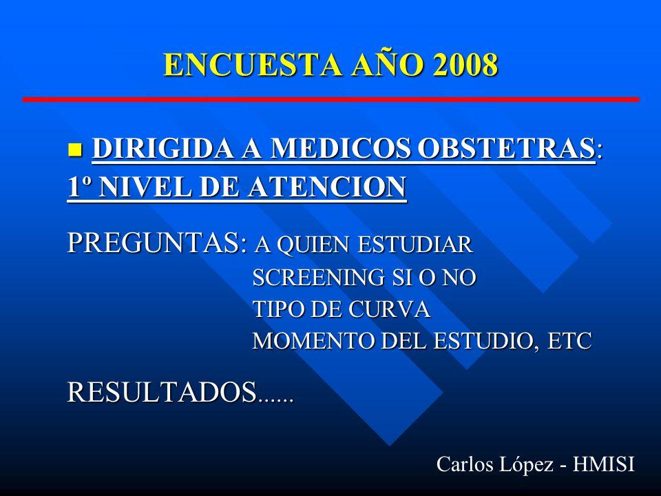 ENCUESTA AÑO 2008 DIRIGIDA A MEDICOS OBSTETRAS: DIRIGIDA A MEDICOS OBSTETRAS: 1º NIVEL DE ATENCION PREGUNTAS: A QUIEN ESTUDIAR SCREENING SI O NO SCREENING SI O NO TIPO DE CURVA TIPO DE CURVA MOMENTO DEL ESTUDIO, ETC MOMENTO DEL ESTUDIO, ETC RESULTADOS......