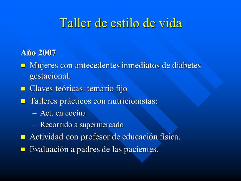 Taller de estilo de vida Año 2007 Mujeres con antecedentes inmediatos de diabetes gestacional.
