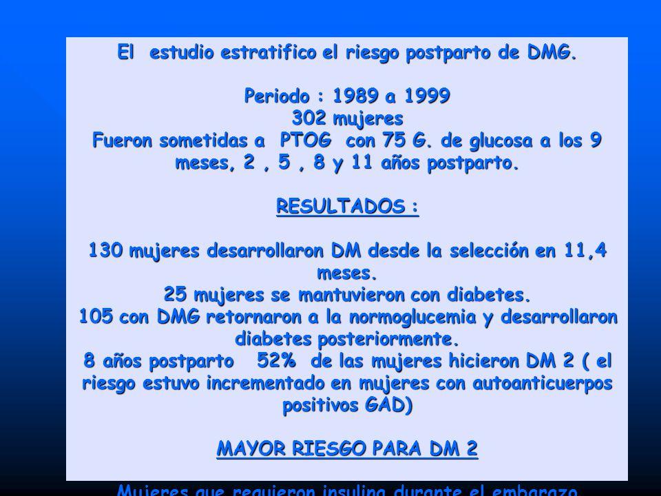 El estudio estratifico el riesgo postparto de DMG.