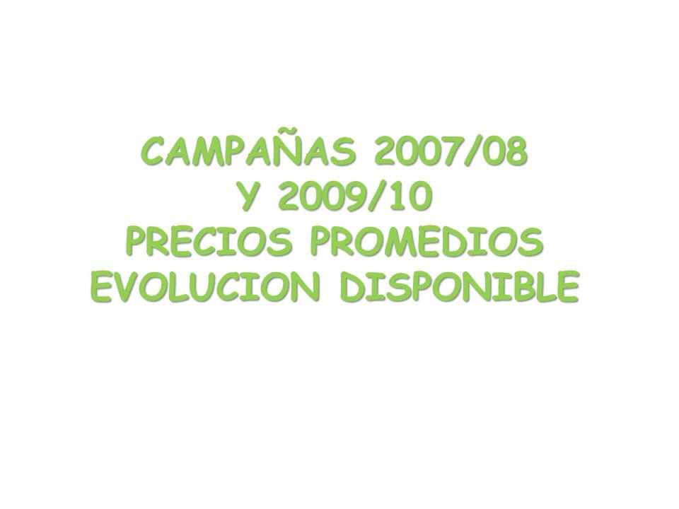 CAMPAÑAS 2007/08 Y 2009/10 PRECIOS PROMEDIOS EVOLUCION DISPONIBLE
