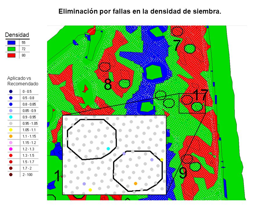 Eliminación por fallas en la densidad de siembra. Densidad Aplicado vs Recomendado