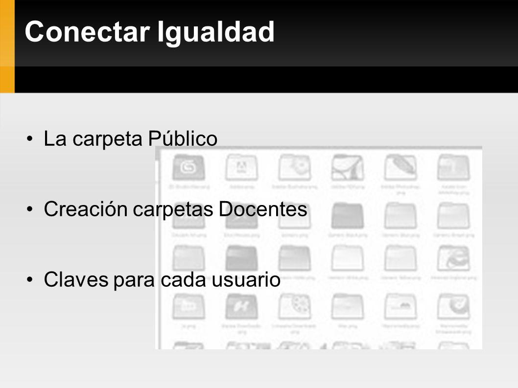 Conectar Igualdad La carpeta Público Creación carpetas Docentes Claves para cada usuario