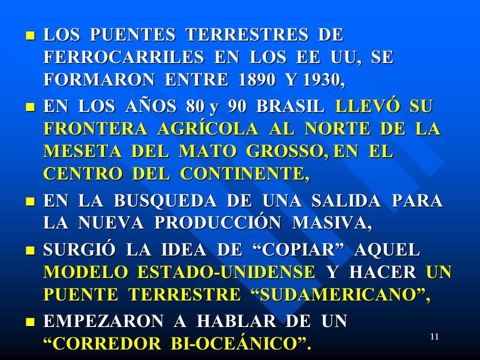 LOS PUENTES TERRESTRES DE FERROCARRILES EN LOS EE UU, SE FORMARON ENTRE 1890 Y 1930, LOS PUENTES TERRESTRES DE FERROCARRILES EN LOS EE UU, SE FORMARON ENTRE 1890 Y 1930, EN LOS AÑOS 80 y 90 BRASIL LLEVÓ SU FRONTERA AGRÍCOLA AL NORTE DE LA MESETA DEL MATO GROSSO, EN EL CENTRO DEL CONTINENTE, EN LOS AÑOS 80 y 90 BRASIL LLEVÓ SU FRONTERA AGRÍCOLA AL NORTE DE LA MESETA DEL MATO GROSSO, EN EL CENTRO DEL CONTINENTE, EN LA BUSQUEDA DE UNA SALIDA PARA LA NUEVA PRODUCCIÓN MASIVA, EN LA BUSQUEDA DE UNA SALIDA PARA LA NUEVA PRODUCCIÓN MASIVA, SURGIÓ LA IDEA DE COPIAR AQUEL MODELO ESTADO-UNIDENSE Y HACER UN PUENTE TERRESTRE SUDAMERICANO, SURGIÓ LA IDEA DE COPIAR AQUEL MODELO ESTADO-UNIDENSE Y HACER UN PUENTE TERRESTRE SUDAMERICANO, EMPEZARON A HABLAR DE UN CORREDOR BI-OCEÁNICO.