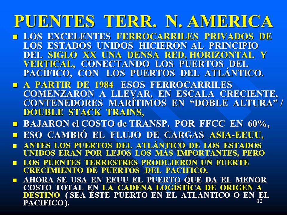 12 PUENTES TERR. N. AMERICA LOS EXCELENTES FERROCARRILES PRIVADOS DE LOS ESTADOS UNIDOS HICIERON AL PRINCIPIO DEL SIGLO XX UNA DENSA RED, HORIZONTAL Y